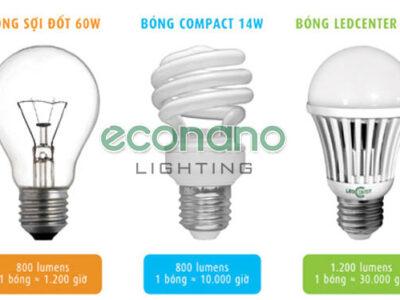 ưu điểm đèn led